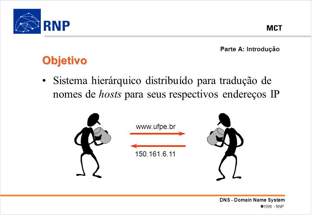 DNS - Domain Name System 1998 - RNP Sistema hierárquico distribuído para tradução de nomes de hosts para seus respectivos endereços IP www.ufpe.br 150