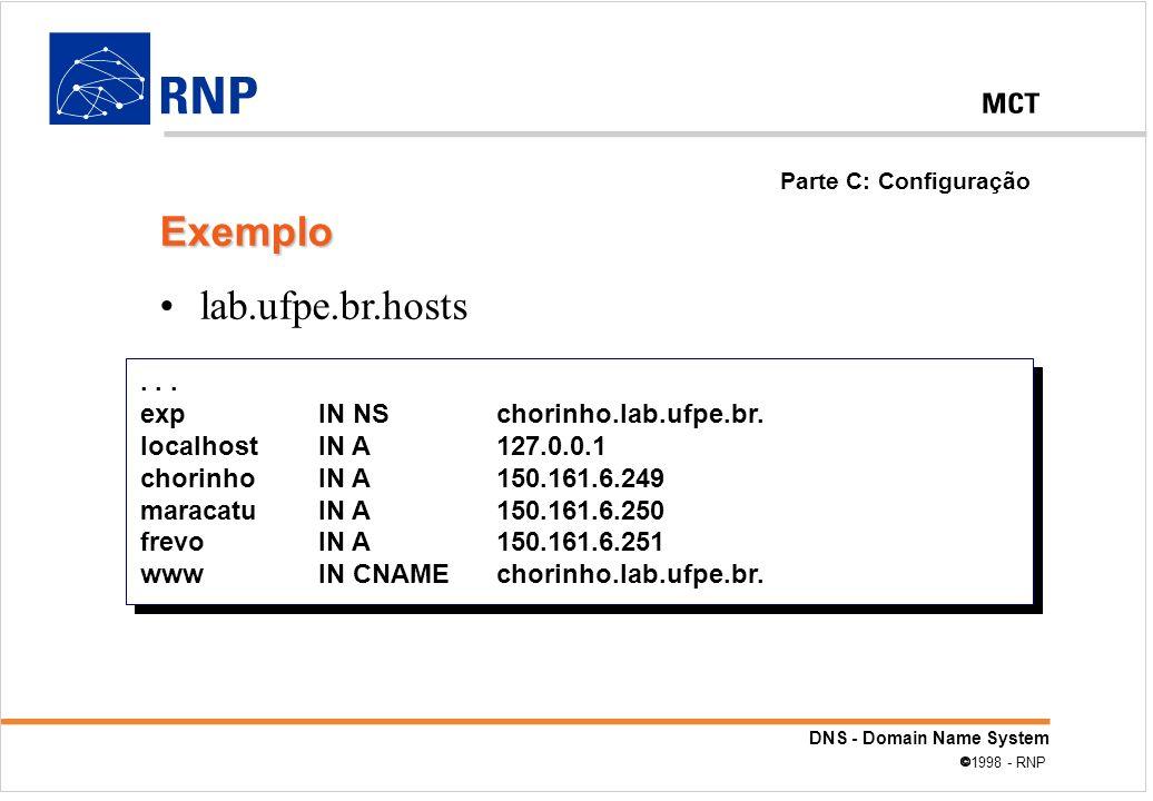 DNS - Domain Name System 1998 - RNP... expIN NSchorinho.lab.ufpe.br. localhostIN A127.0.0.1 chorinhoIN A150.161.6.249 maracatuIN A150.161.6.250 frevoI