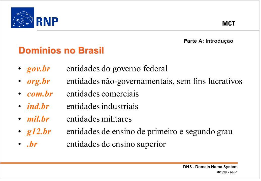 DNS - Domain Name System 1998 - RNP gov.brentidades do governo federal org.brentidades não-governamentais, sem fins lucrativos com.brentidades comerci