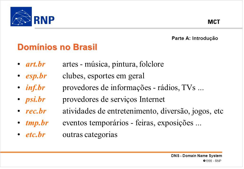 DNS - Domain Name System 1998 - RNP art.brartes - música, pintura, folclore esp.brclubes, esportes em geral inf.brprovedores de informações - rádios,