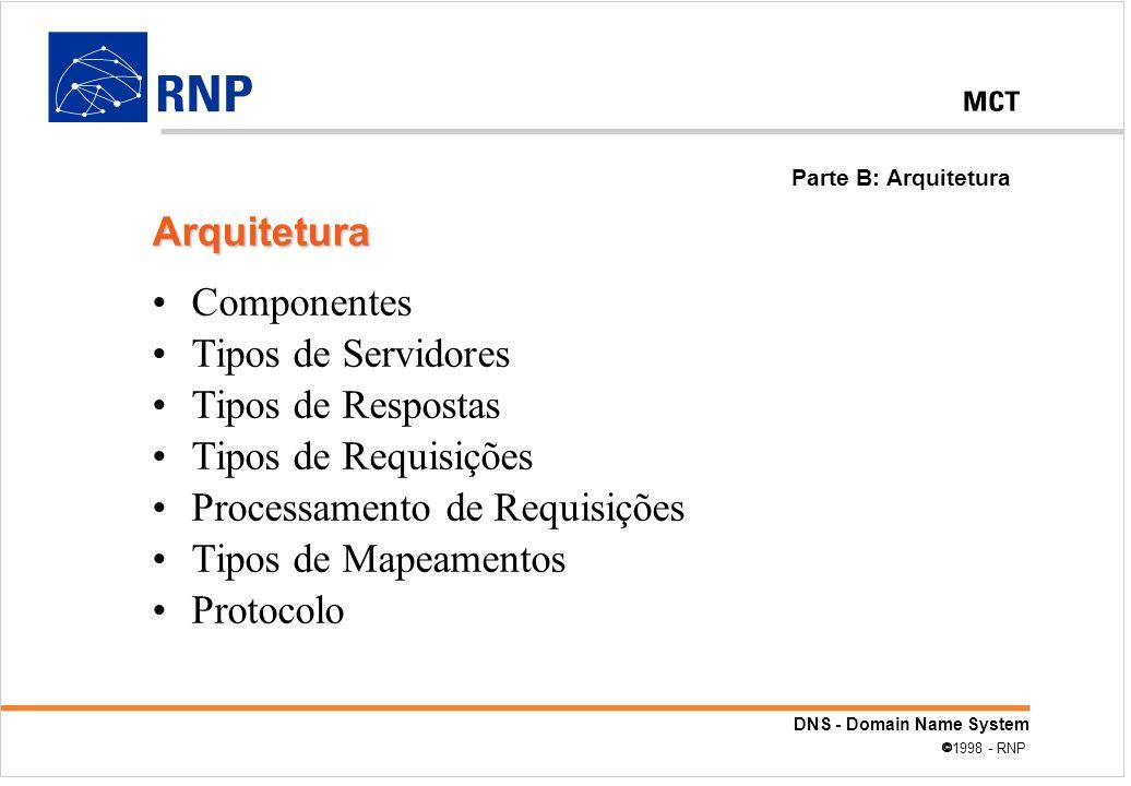 DNS - Domain Name System 1998 - RNP Componentes Tipos de Servidores Tipos de Respostas Tipos de Requisições Processamento de Requisições Tipos de Mape