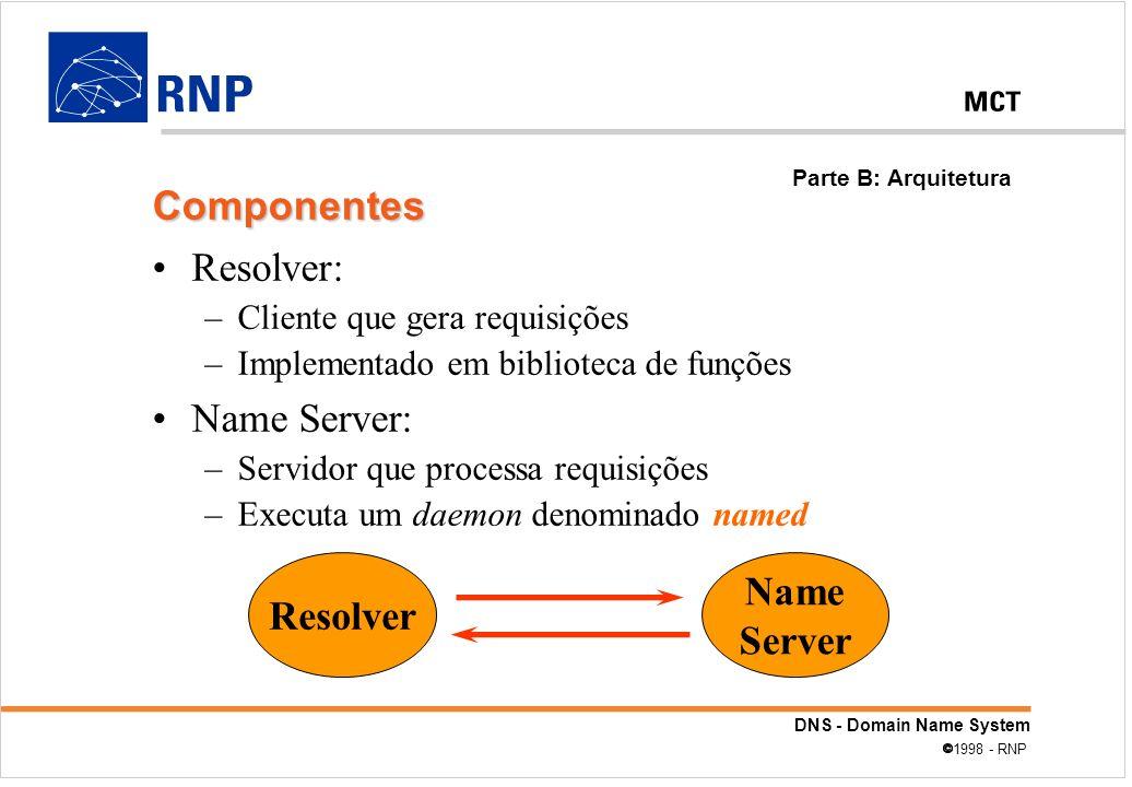 DNS - Domain Name System 1998 - RNP Resolver: –Cliente que gera requisições –Implementado em biblioteca de funções Name Server: –Servidor que processa