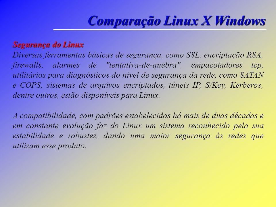 Comparação Linux X Windows Vantagens na utilização do Windows O Windows é um Sistema Operacional multitarefa, ou seja, capaz de executar vários progra