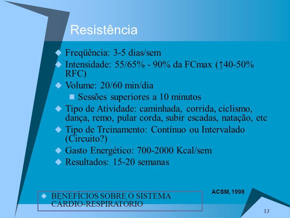 13 Resistência Freqüência: 3-5 dias/sem Intensidade: 55/65% - 90% da FCmax (40-50% RFC) Volume: 20/60 min/dia Sessões superiores a 10 minutos Tipo de