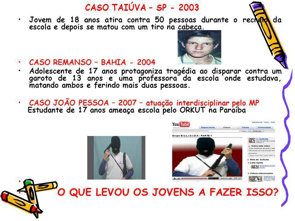 CASO TAIÚVA – SP - 2003 Jovem de 18 anos atira contra 50 pessoas durante o recreio da escola e depois se matou com um tiro na cabeça. CASO REMANSO – B