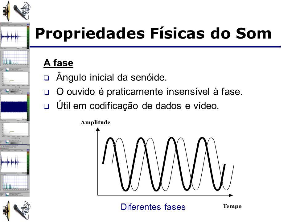 A fase Ângulo inicial da senóide. O ouvido é praticamente insensível à fase. Útil em codificação de dados e vídeo. Diferentes fases Propriedades Físic