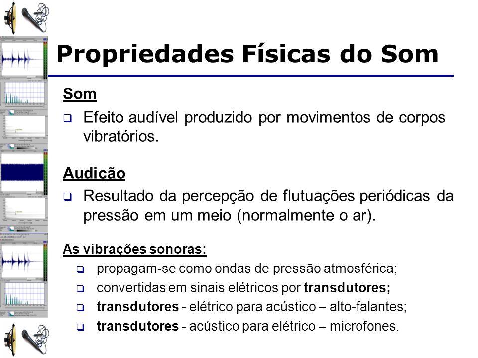 As vibrações sonoras: potência proporcional ao quadrado da amplitude das vibrações; forma mais simples - onda senoidal.