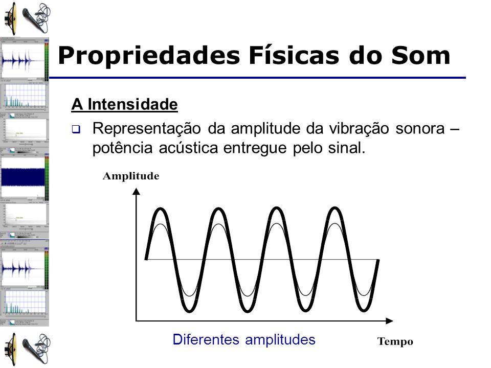 A Intensidade Representação da amplitude da vibração sonora – potência acústica entregue pelo sinal. Diferentes amplitudes Propriedades Físicas do Som