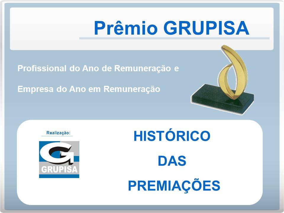 GRUPISA PRÊMIO GRUPISA BEVERLY ZIMPECK Profissional do Ano de Remuneração e Empresa do Ano em Remuneração Prêmio GRUPISA Realização: HISTÓRICO DAS PRE