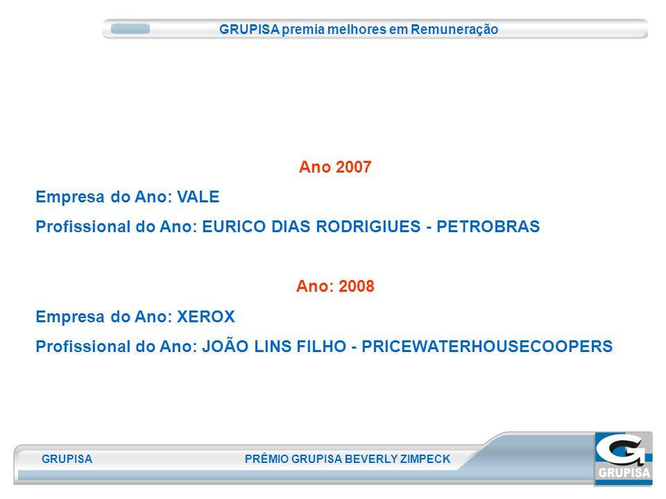 GRUPISA PRÊMIO GRUPISA BEVERLY ZIMPECK Ano 2007 Empresa do Ano: VALE Profissional do Ano: EURICO DIAS RODRIGIUES - PETROBRAS Ano: 2008 Empresa do Ano: XEROX Profissional do Ano: JOÃO LINS FILHO - PRICEWATERHOUSECOOPERS GRUPISA premia melhores em Remuneração
