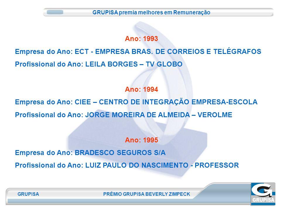 GRUPISA PRÊMIO GRUPISA BEVERLY ZIMPECK Ano: 1993 Empresa do Ano: ECT - EMPRESA BRAS.