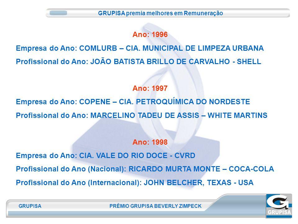 GRUPISA PRÊMIO GRUPISA BEVERLY ZIMPECK Ano: 1996 Empresa do Ano: COMLURB – CIA.