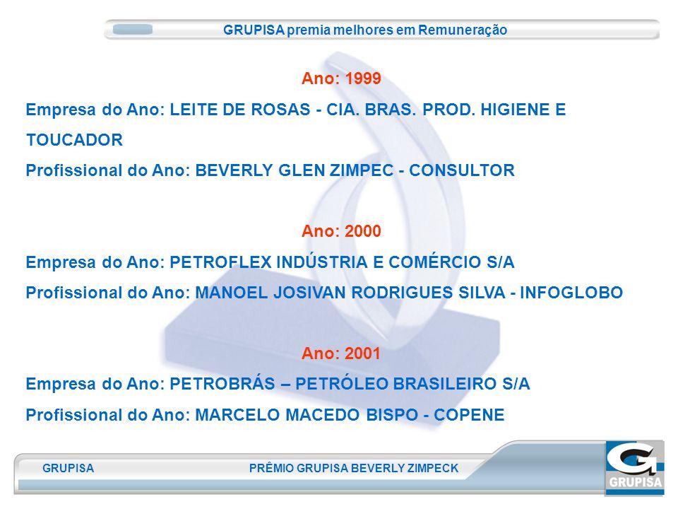 GRUPISA PRÊMIO GRUPISA BEVERLY ZIMPECK Ano: 1999 Empresa do Ano: LEITE DE ROSAS - CIA. BRAS. PROD. HIGIENE E TOUCADOR Profissional do Ano: BEVERLY GLE