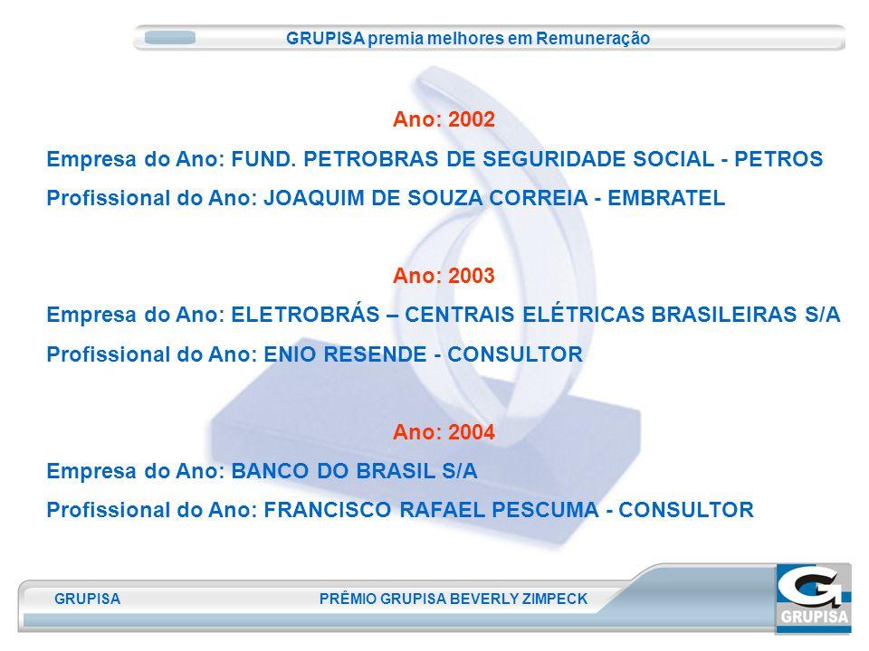 GRUPISA PRÊMIO GRUPISA BEVERLY ZIMPECK Ano: 2002 Empresa do Ano: FUND.