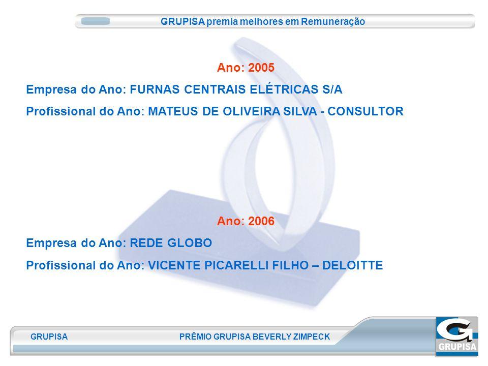 GRUPISA PRÊMIO GRUPISA BEVERLY ZIMPECK Ano: 2005 Empresa do Ano: FURNAS CENTRAIS ELÉTRICAS S/A Profissional do Ano: MATEUS DE OLIVEIRA SILVA - CONSULTOR Ano: 2006 Empresa do Ano: REDE GLOBO Profissional do Ano: VICENTE PICARELLI FILHO – DELOITTE GRUPISA premia melhores em Remuneração