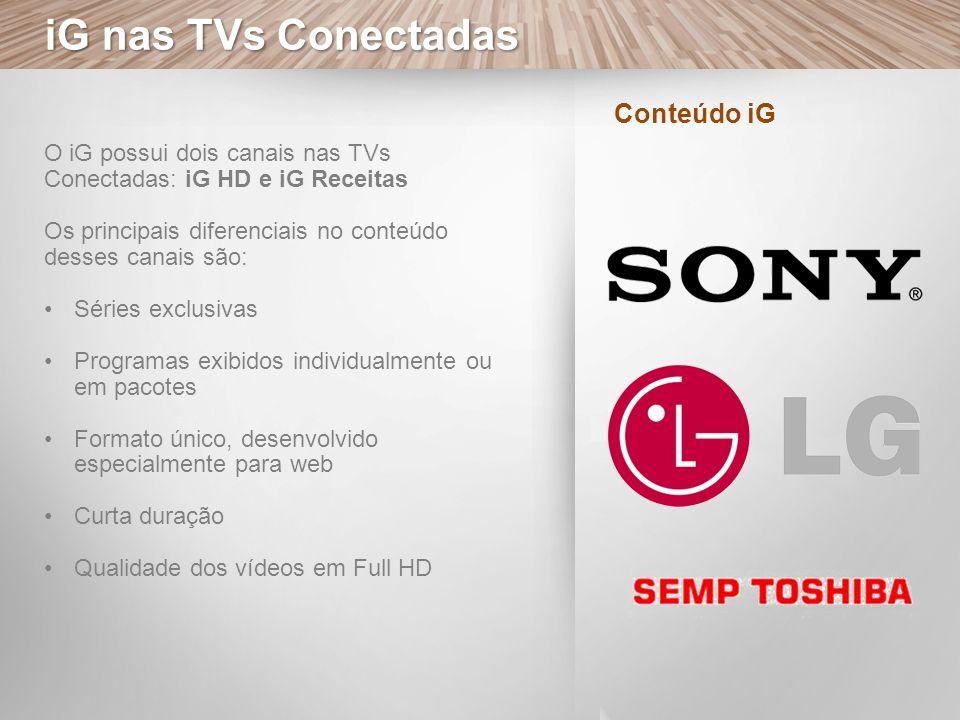 O iG possui dois canais nas TVs Conectadas: iG HD e iG Receitas Os principais diferenciais no conteúdo desses canais são: Séries exclusivas Programas exibidos individualmente ou em pacotes Formato único, desenvolvido especialmente para web Curta duração Qualidade dos vídeos em Full HD iG nas TVs Conectadas Conteúdo iG