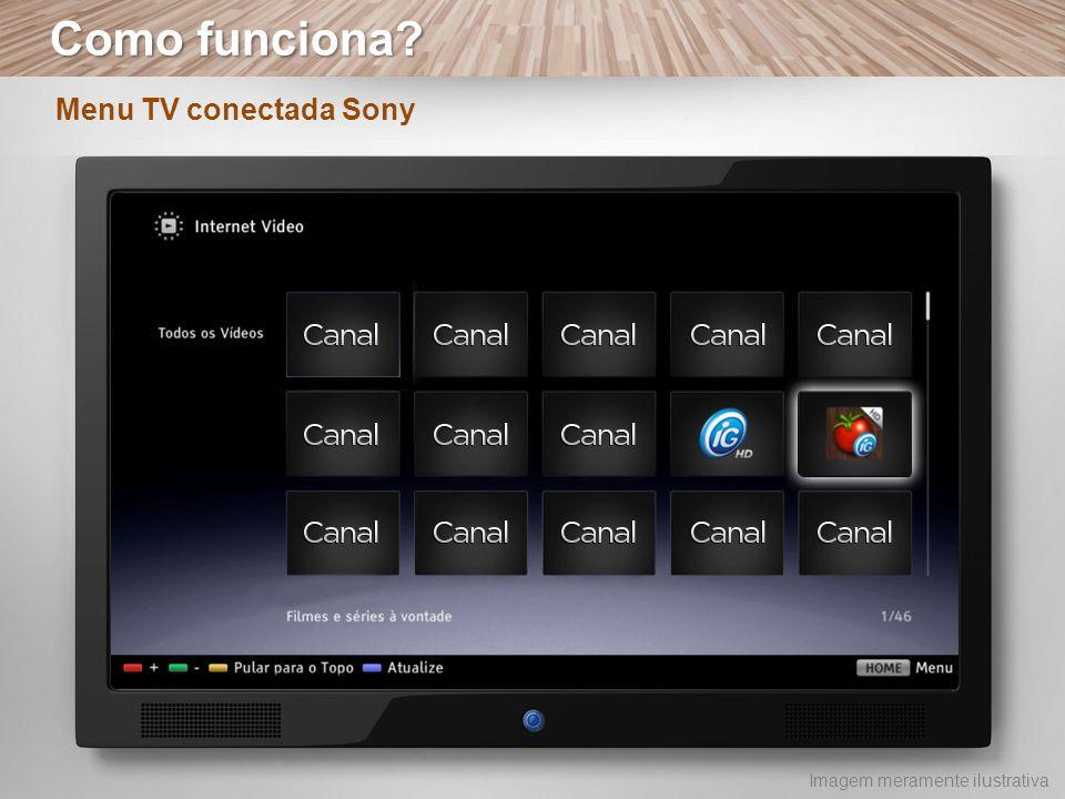 Como funciona Menu TV conectada Sony Imagem meramente ilustrativa
