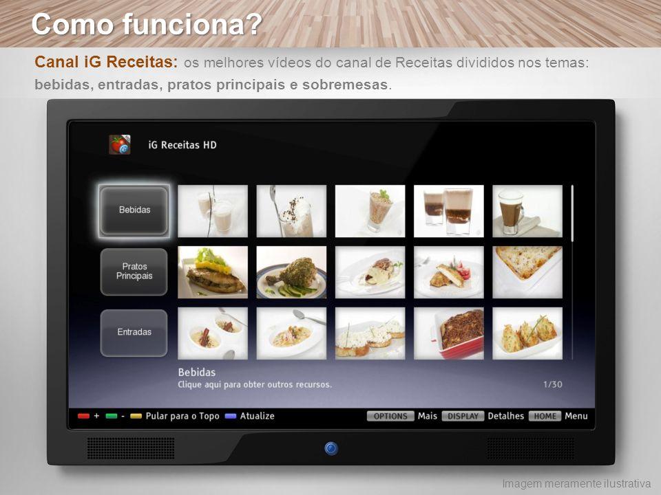 Canal iG Receitas: os melhores vídeos do canal de Receitas divididos nos temas: bebidas, entradas, pratos principais e sobremesas. Imagem meramente il