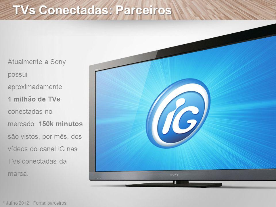 TVs Conectadas: Parceiros * Julho 2012Fonte: parceiros Atualmente a Sony possui aproximadamente 1 milhão de TVs conectadas no mercado. 150k minutos sã