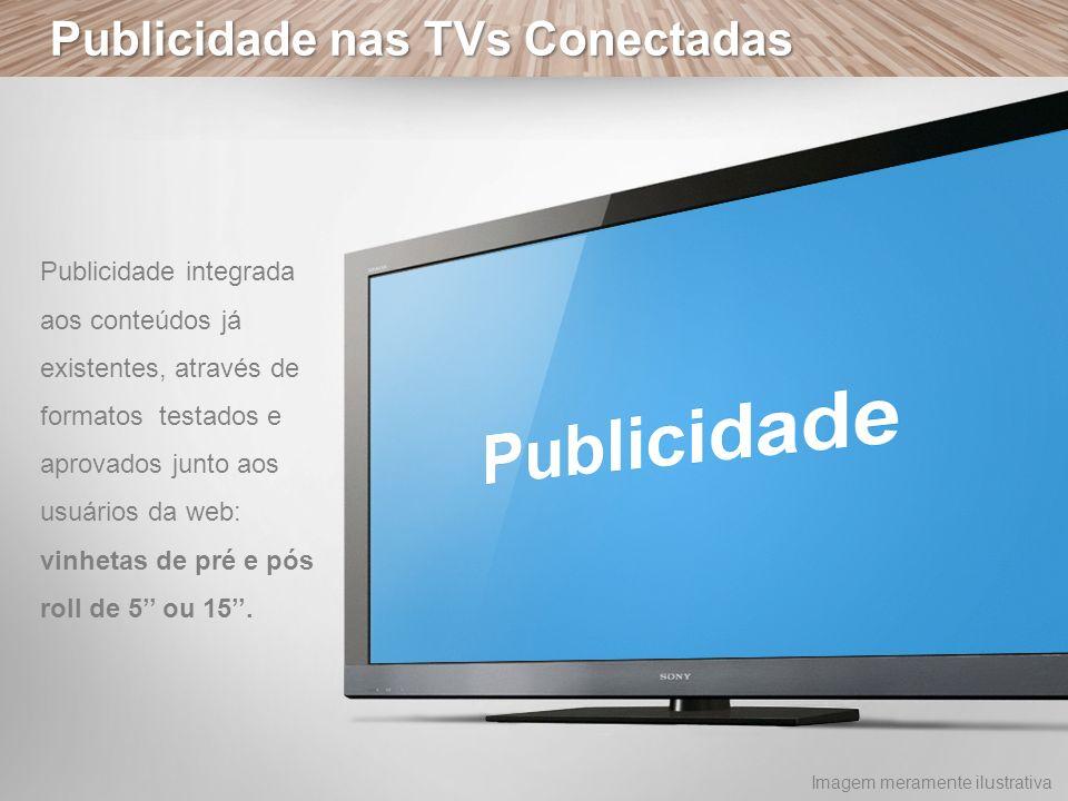 Publicidade nas TVs Conectadas Publicidade integrada aos conteúdos já existentes, através de formatos testados e aprovados junto aos usuários da web: vinhetas de pré e pós roll de 5 ou 15.