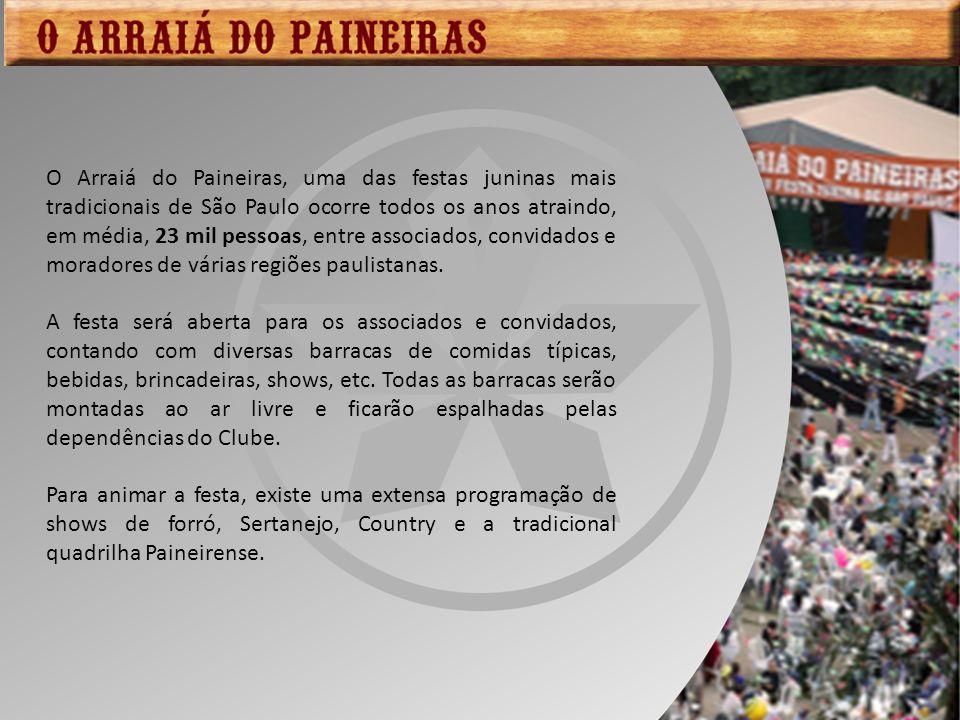 O Arraiá do Paineiras, uma das festas juninas mais tradicionais de São Paulo ocorre todos os anos atraindo, em média, 23 mil pessoas, entre associados