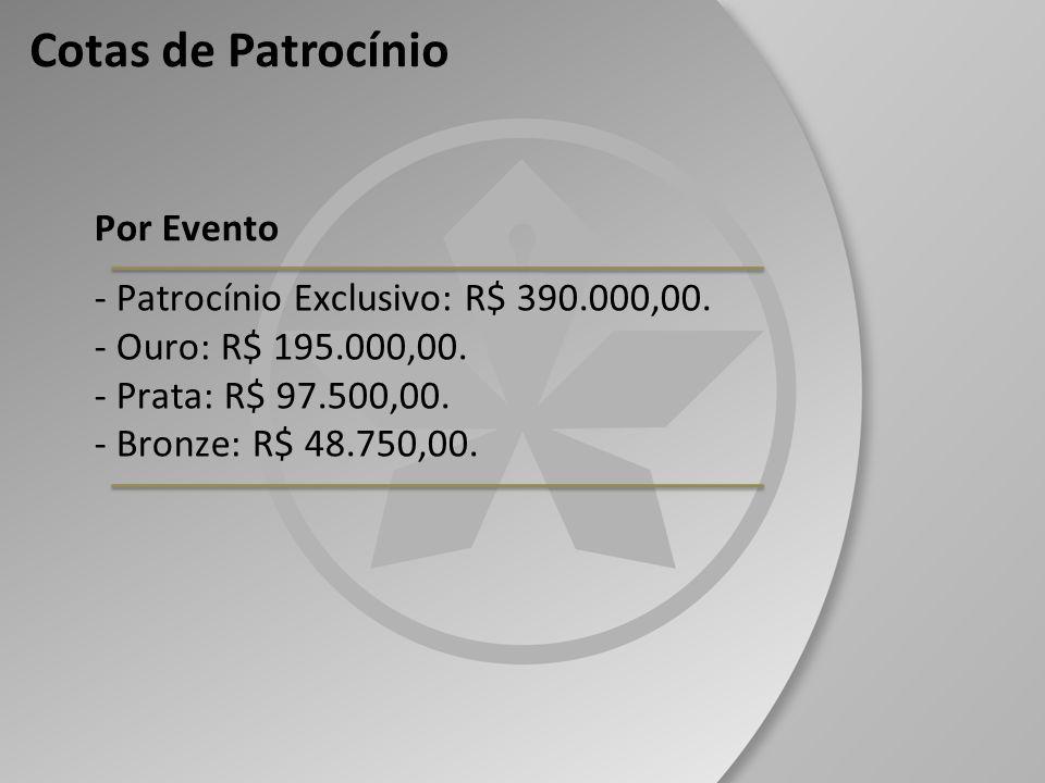 Cotas de Patrocínio - Patrocínio Exclusivo: R$ 390.000,00. - Ouro: R$ 195.000,00. - Prata: R$ 97.500,00. - Bronze: R$ 48.750,00. Por Evento