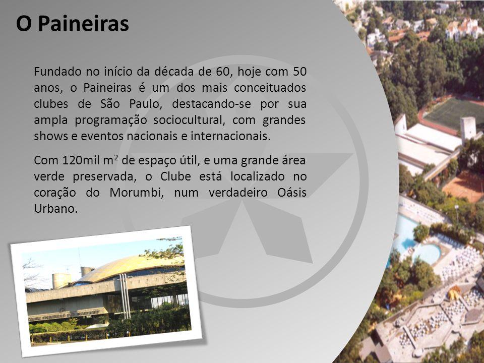 Aniversário do Paineiras O Aniversário do Paineiras é sempre um dos eventos sociais mais badalados de São Paulo.