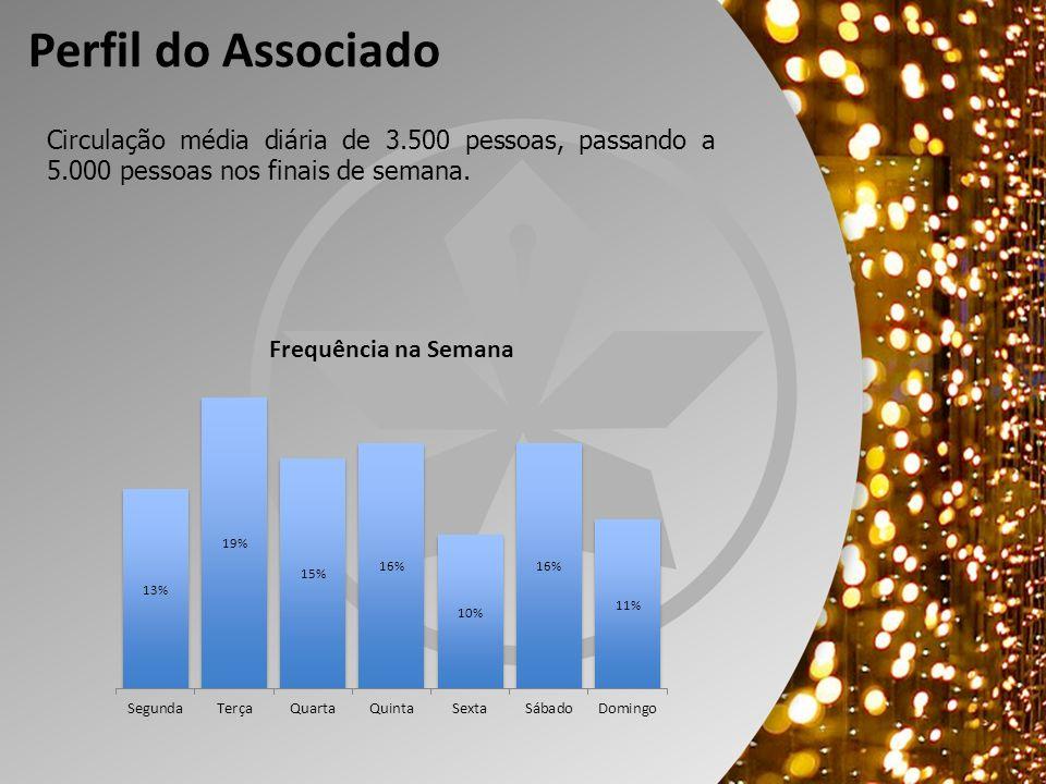 Perfil do Associado Circulação média diária de 3.500 pessoas, passando a 5.000 pessoas nos finais de semana.