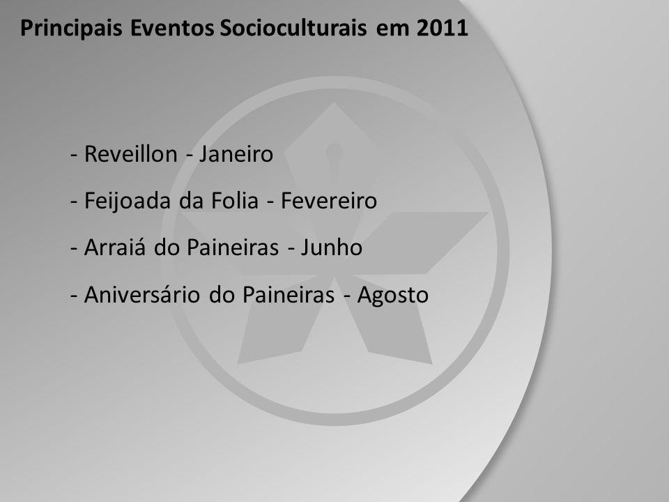 Principais Eventos Socioculturais em 2011 - Reveillon - Janeiro - Feijoada da Folia - Fevereiro - Arraiá do Paineiras - Junho - Aniversário do Paineir