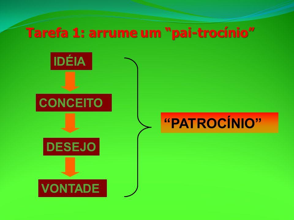 Tarefa 1: arrume um pai-trocínio IDÉIA CONCEITO DESEJO VONTADE PATROCÍNIO