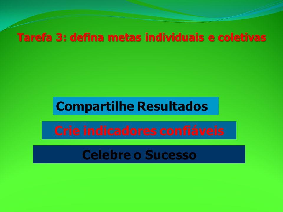 Tarefa 3: defina metas individuais e coletivas Compartilhe Resultados Crie indicadores confiáveis Celebre o Sucesso
