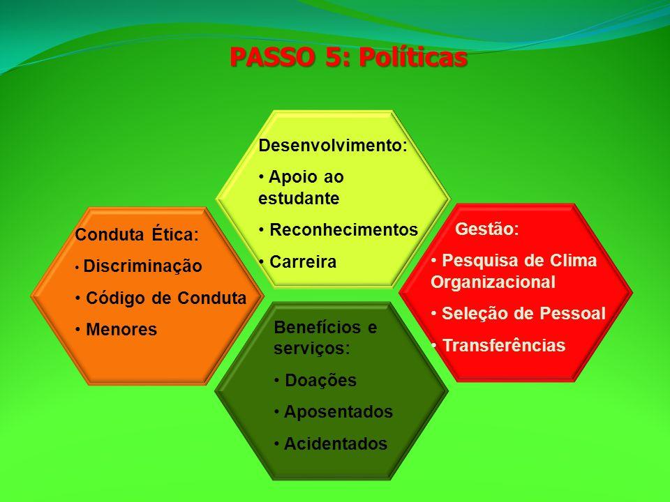 PASSO 5: Políticas Gestão: Pesquisa de Clima Organizacional Seleção de Pessoal Transferências Conduta Ética: Discriminação Código de Conduta Menores D