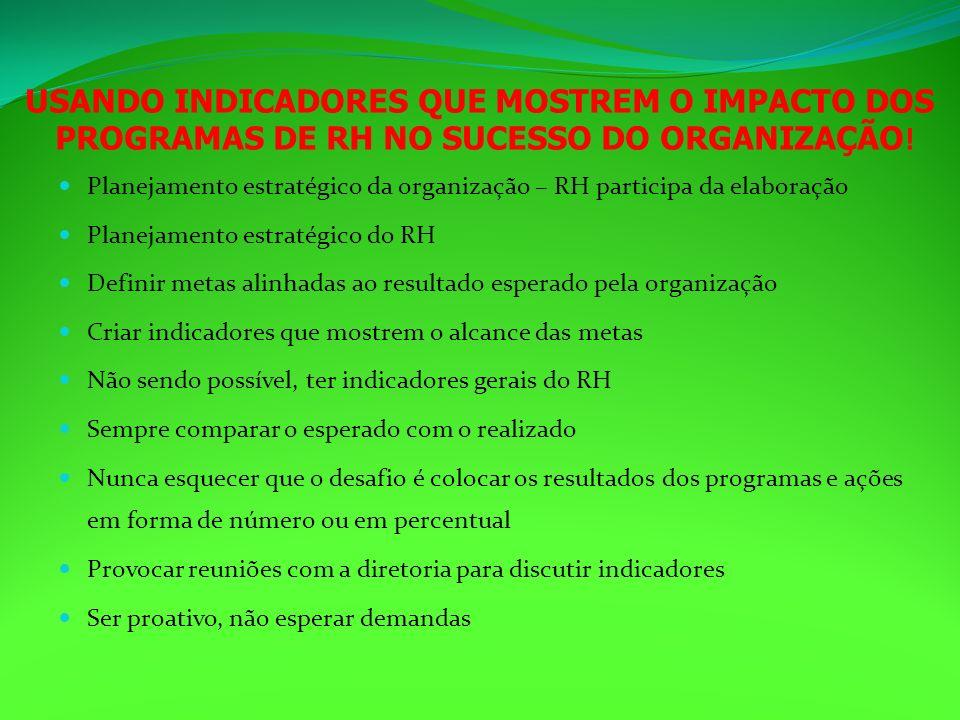 USANDO INDICADORES QUE MOSTREM O IMPACTO DOS PROGRAMAS DE RH NO SUCESSO DO ORGANIZAÇÃO ! Planejamento estratégico da organização – RH participa da ela