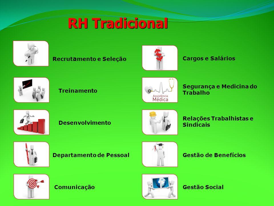 RH Tradicional Recrut a mento e Seleção Treinamento Desenvolvimento Comunicação Departamento de Pessoal Cargos e Salários Segurança e Medicina do Trab
