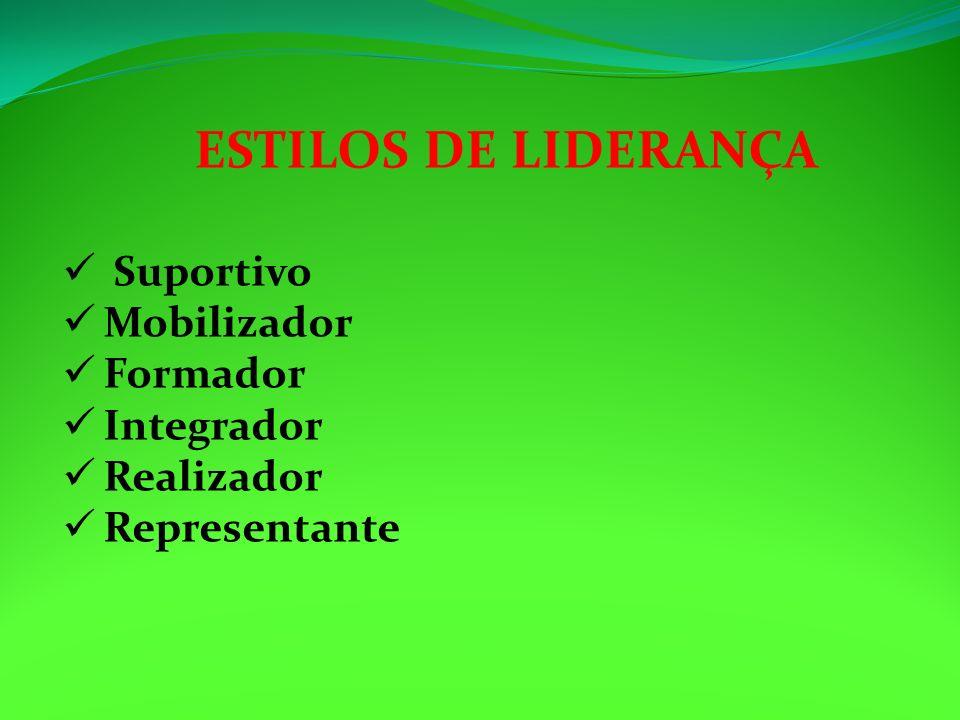 ESTILOS DE LIDERANÇA Suportivo Mobilizador Formador Integrador Realizador Representante