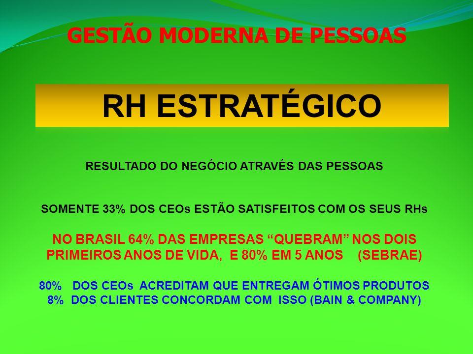 3 Tarefas 1 - PAI-TROCÍNIO 2 - AMBIENTE MOTIVADOR 3 - COMPARTILHAR RESULTADOS 6 Passos ESTRATÉGIA 1 DIAGNÓSTICO 2 FOCOS 3 MODELO DE GESTÃO 4 PROGRAMAS 6 POLÍTICAS / ESTRUTURA 5