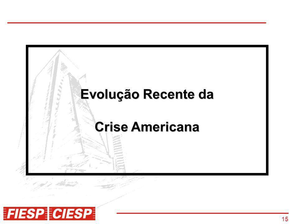 15 Evolução Recente da Crise Americana