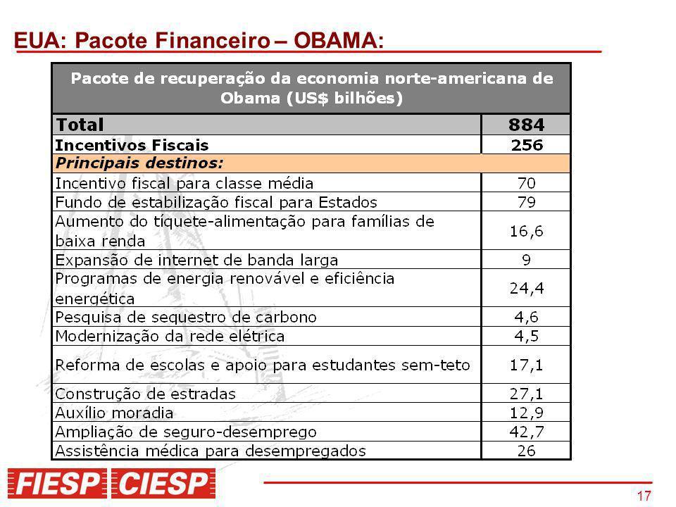 17 EUA: Pacote Financeiro – OBAMA: