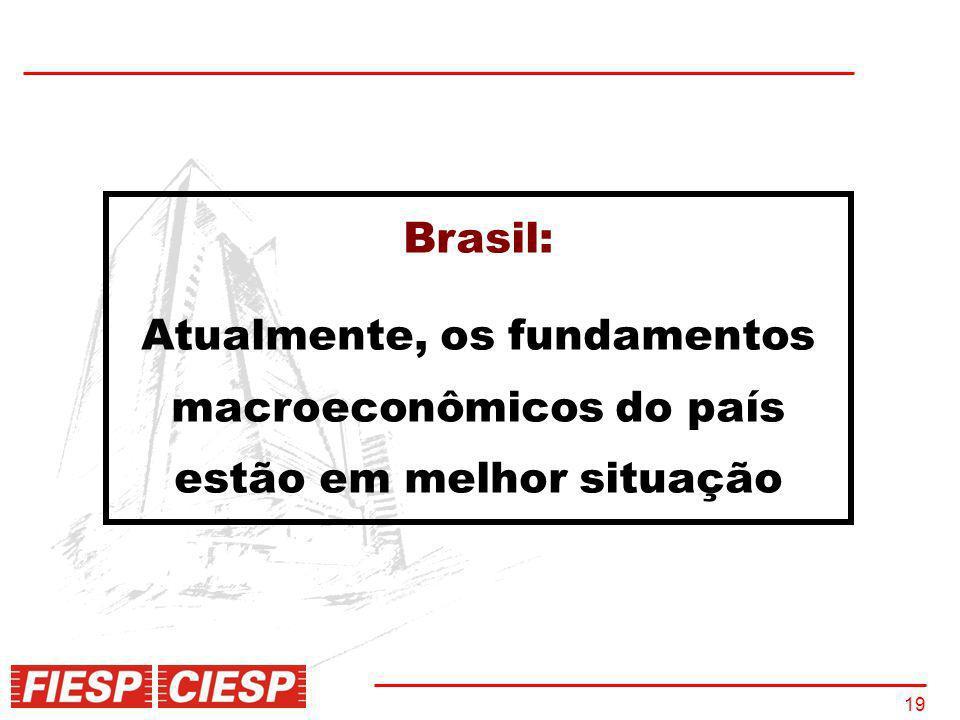 19 Brasil: Atualmente, os fundamentos macroeconômicos do país estão em melhor situação