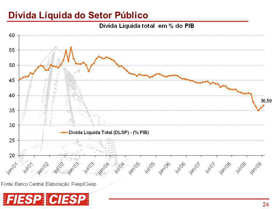 24 Dívida Líquida do Setor Público