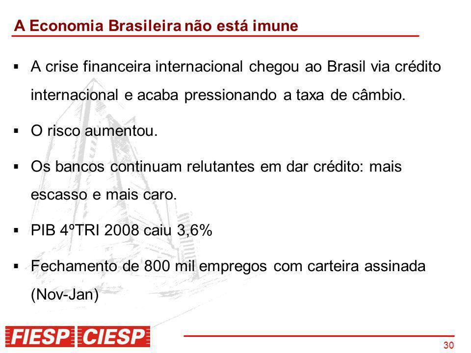 30 A crise financeira internacional chegou ao Brasil via crédito internacional e acaba pressionando a taxa de câmbio. O risco aumentou. Os bancos cont