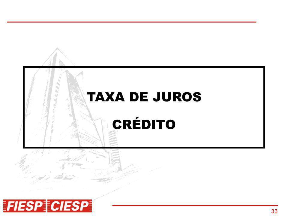33 TAXA DE JUROS CRÉDITO