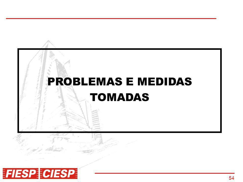 54 PROBLEMAS E MEDIDAS TOMADAS
