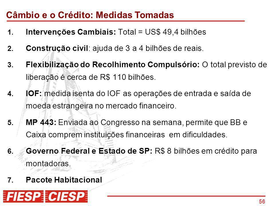56 1. Intervenções Cambiais: Total = US$ 49,4 bilhões 2. Construção civil: ajuda de 3 a 4 bilhões de reais. 3. Flexibilização do Recolhimento Compulsó