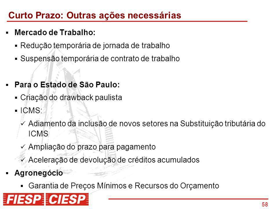 58 Mercado de Trabalho: Redução temporária de jornada de trabalho Suspensão temporária de contrato de trabalho Para o Estado de São Paulo: Criação do