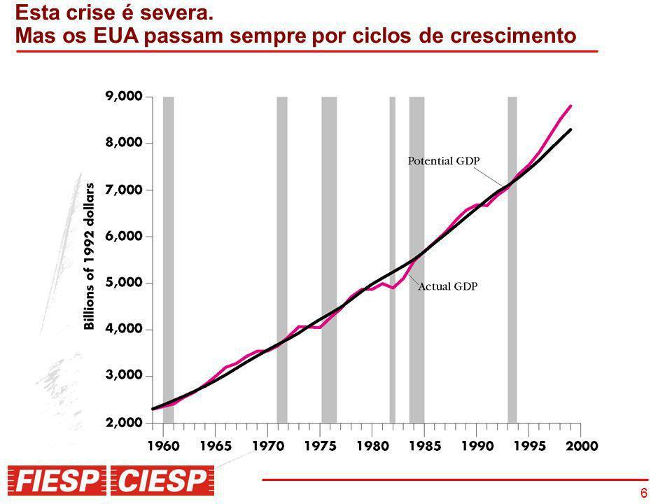 6 Esta crise é severa. Mas os EUA passam sempre por ciclos de crescimento