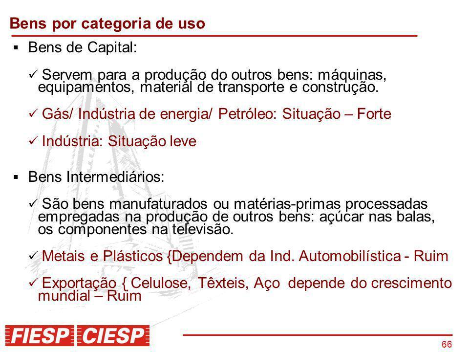 66 Bens por categoria de uso Bens de Capital: Servem para a produção do outros bens: máquinas, equipamentos, material de transporte e construção. Gás/