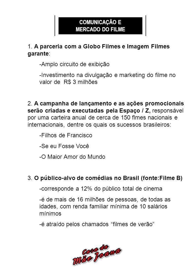 COMUNICAÇÃO E MERCADO DO FILME 1. A parceria com a Globo Filmes e Imagem Filmes garante: -Amplo circuito de exibição -Investimento na divulgação e mar