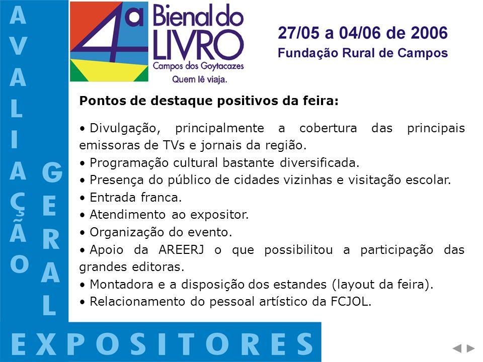 Pontos de destaque positivos da feira: Divulgação, principalmente a cobertura das principais emissoras de TVs e jornais da região. Programação cultura