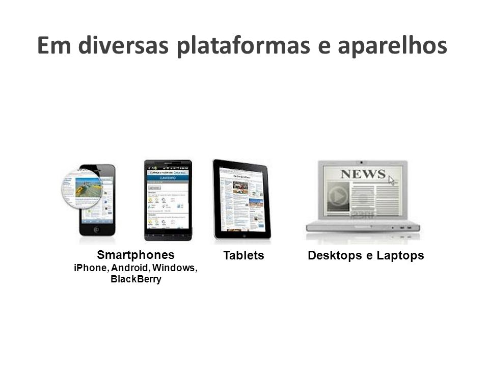 Em diversas plataformas e aparelhos Smartphones iPhone, Android, Windows, BlackBerry TabletsDesktops e Laptops